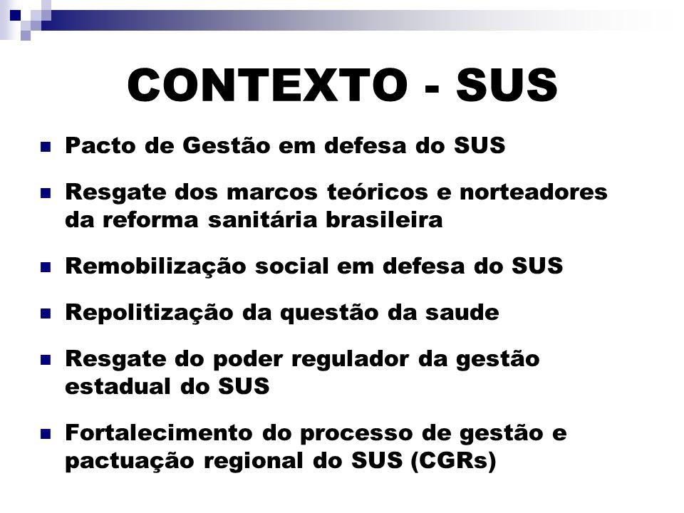 CONTEXTO - SUS Pacto de Gestão em defesa do SUS Resgate dos marcos teóricos e norteadores da reforma sanitária brasileira Remobilização social em defe