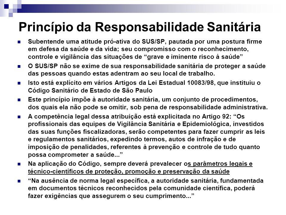 Princípio da Responsabilidade Sanitária Subentende uma atitude pró-ativa do SUS/SP, pautada por uma postura firme em defesa da saúde e da vida; seu co