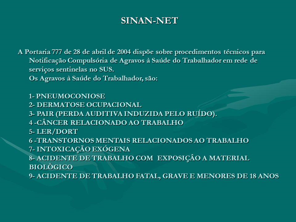 SINAN-NET A Portaria 777 de 28 de abril de 2004 dispõe sobre procedimentos técnicos para Notificação Compulsória de Agravos à Saúde do Trabalhador em