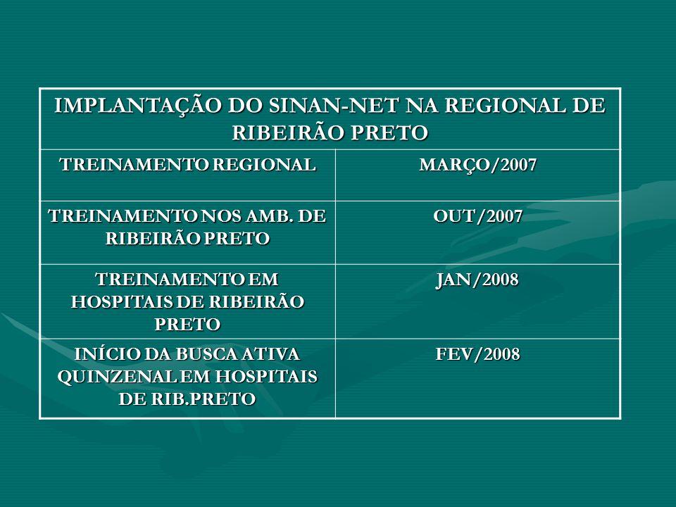 IMPLANTAÇÃO DO SINAN-NET NA REGIONAL DE RIBEIRÃO PRETO TREINAMENTO REGIONAL MARÇO/2007 TREINAMENTO NOS AMB. DE RIBEIRÃO PRETO OUT/2007 TREINAMENTO EM