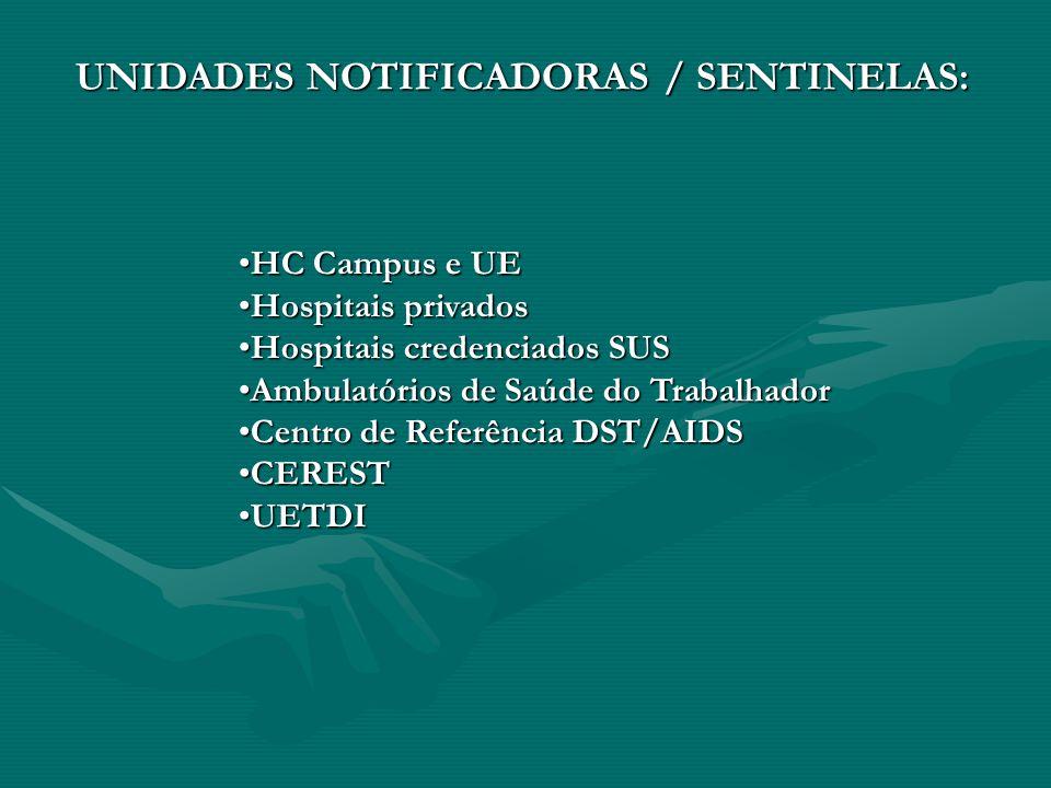 UNIDADES NOTIFICADORAS / SENTINELAS: HC Campus e UEHC Campus e UE Hospitais privadosHospitais privados Hospitais credenciados SUSHospitais credenciado