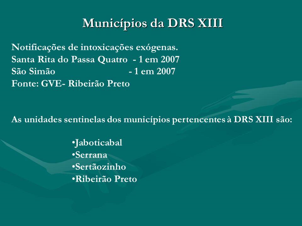 Municípios da DRS XIII Notificações de intoxicações exógenas. Santa Rita do Passa Quatro - 1 em 2007 São Simão - 1 em 2007 Fonte: GVE- Ribeirão Preto