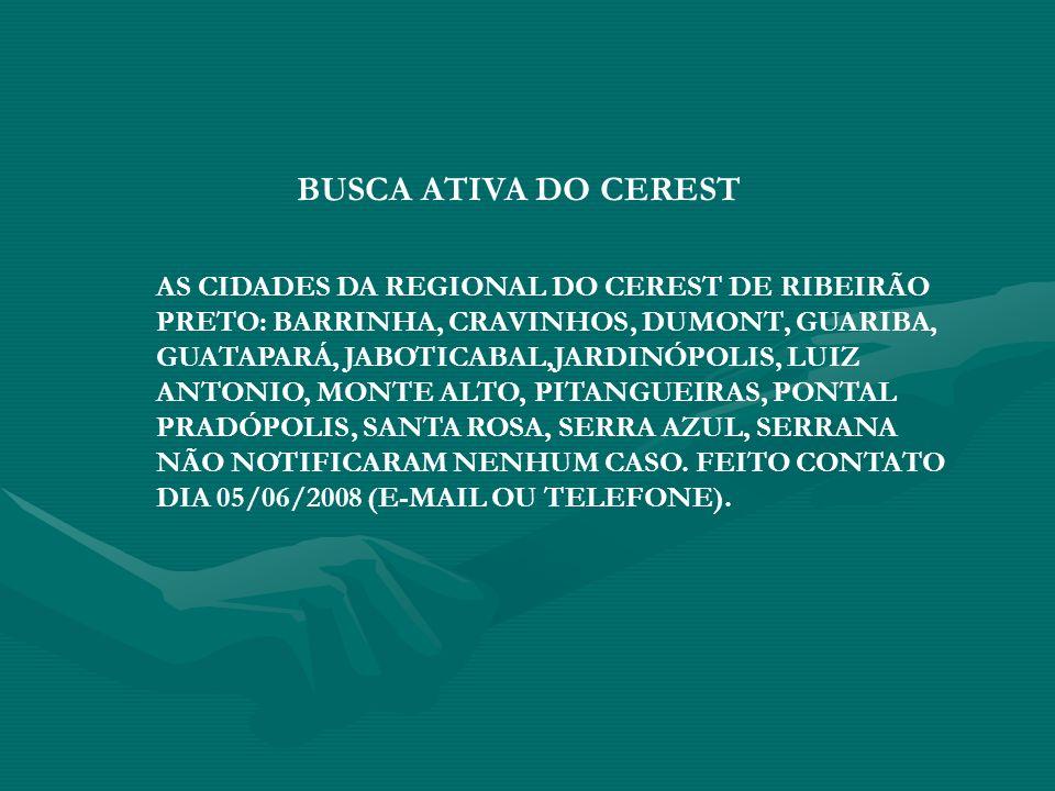 AS CIDADES DA REGIONAL DO CEREST DE RIBEIRÃO PRETO: BARRINHA, CRAVINHOS, DUMONT, GUARIBA, GUATAPARÁ, JABOTICABAL,JARDINÓPOLIS, LUIZ ANTONIO, MONTE ALT