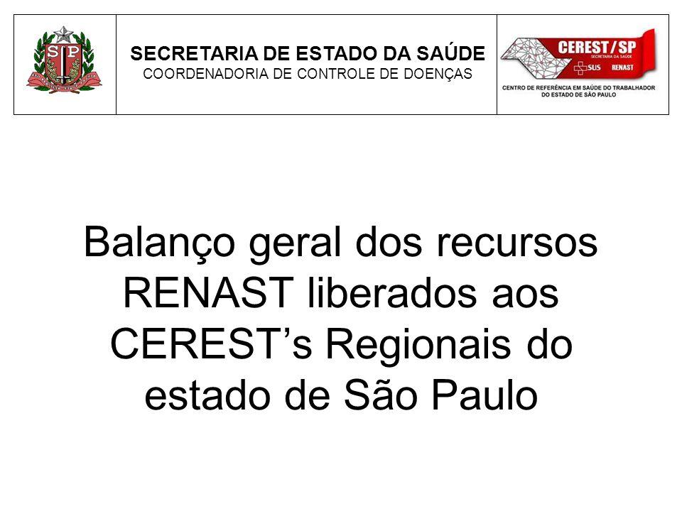 Balanço geral dos recursos RENAST liberados aos CERESTs Regionais do estado de São Paulo SECRETARIA DE ESTADO DA SAÚDE COORDENADORIA DE CONTROLE DE DOENÇAS