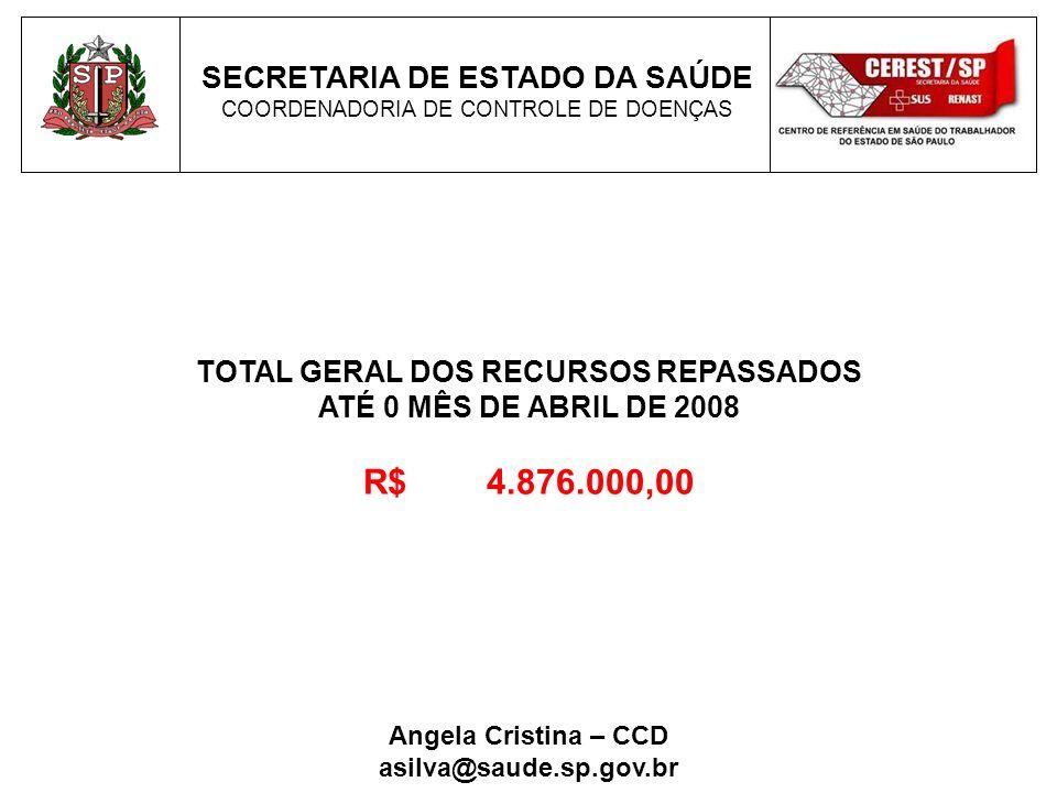 SECRETARIA DE ESTADO DA SAÚDE COORDENADORIA DE CONTROLE DE DOENÇAS TOTAL GERAL DOS RECURSOS REPASSADOS ATÉ 0 MÊS DE ABRIL DE 2008 R$ 4.876.000,00 Angela Cristina – CCD asilva@saude.sp.gov.br