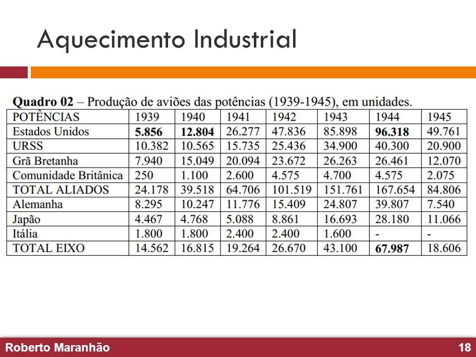 Roberto Maranhão18 Roberto Maranhão18 Aquecimento Industrial