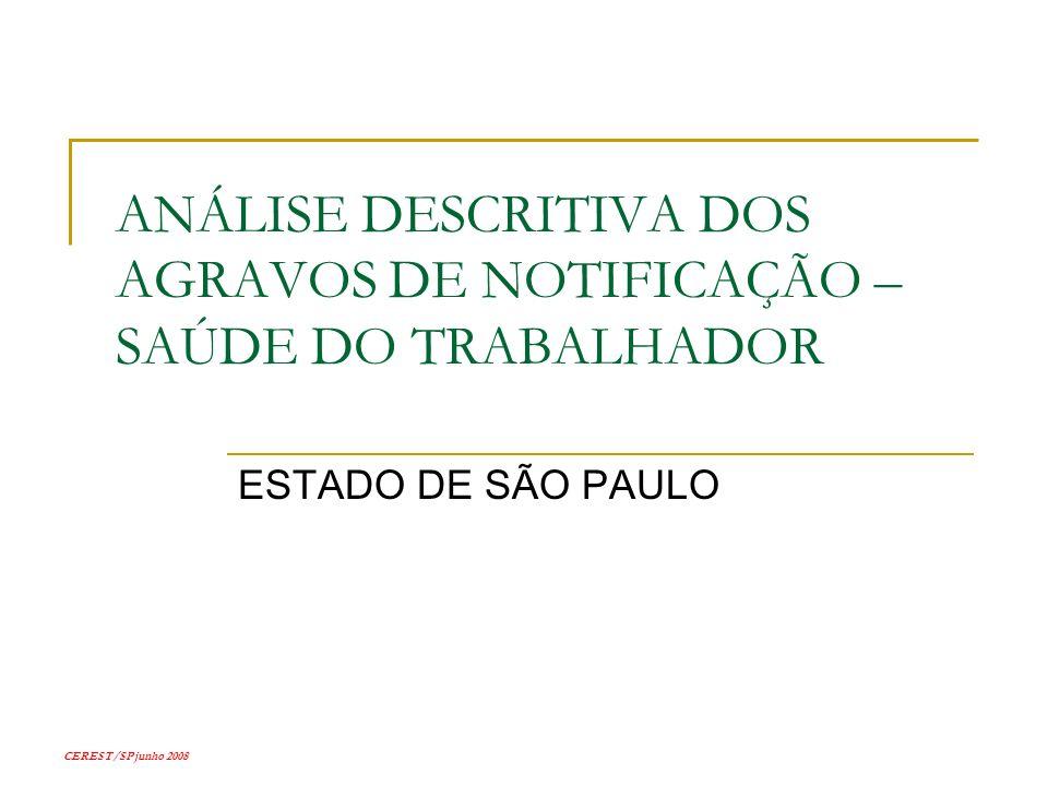 CEREST/SP junho 2008 ANÁLISE DESCRITIVA DOS AGRAVOS DE NOTIFICAÇÃO – SAÚDE DO TRABALHADOR ESTADO DE SÃO PAULO