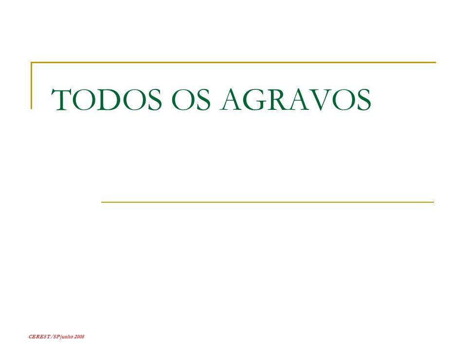 CEREST/SP junho 2008 TODOS OS AGRAVOS