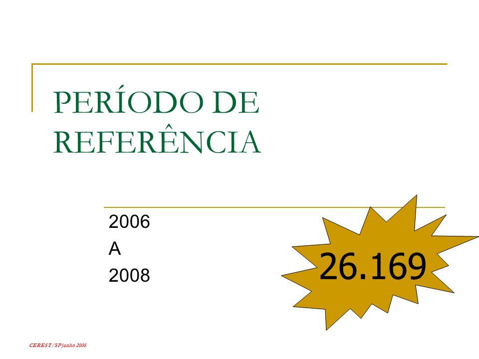 CEREST/SP junho 2008 PERÍODO DE REFERÊNCIA 2006 A 2008 26.169