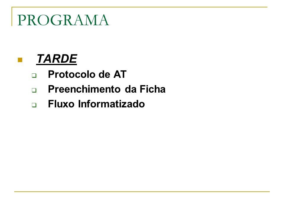 PROGRAMA TARDE Protocolo de AT Preenchimento da Ficha Fluxo Informatizado