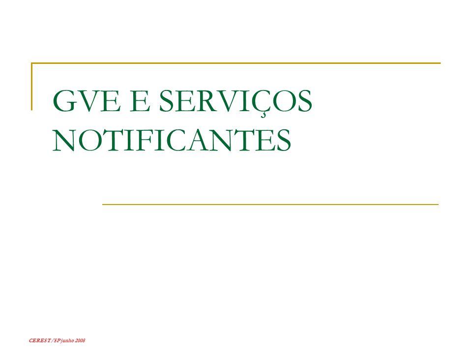CEREST/SP junho 2008 GVE E SERVIÇOS NOTIFICANTES