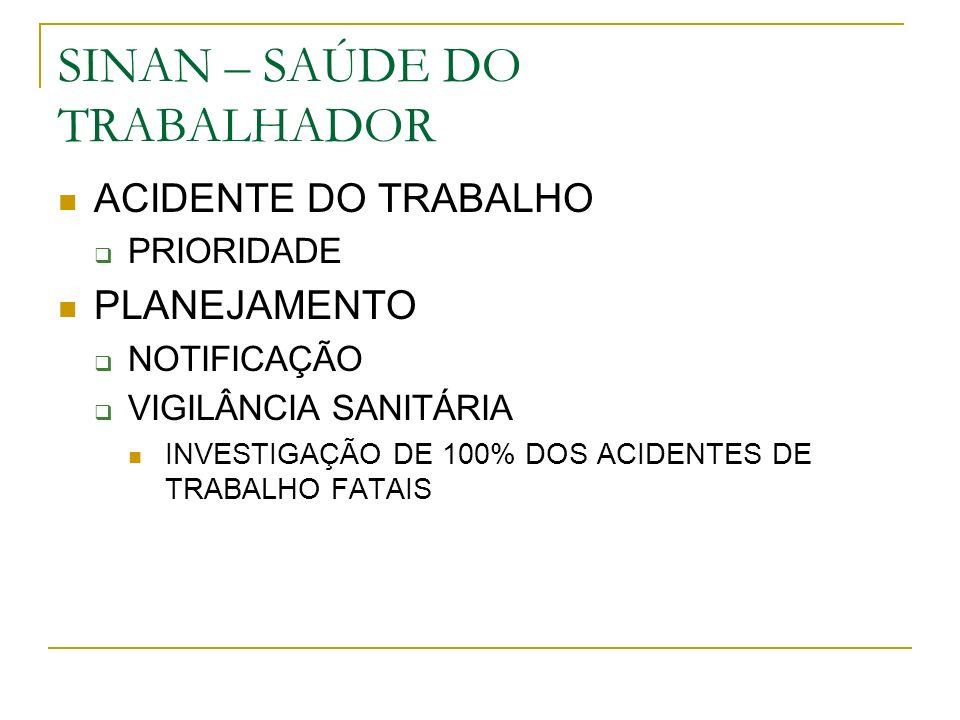 SINAN – SAÚDE DO TRABALHADOR ACIDENTE DO TRABALHO PRIORIDADE PLANEJAMENTO NOTIFICAÇÃO VIGILÂNCIA SANITÁRIA INVESTIGAÇÃO DE 100% DOS ACIDENTES DE TRABA