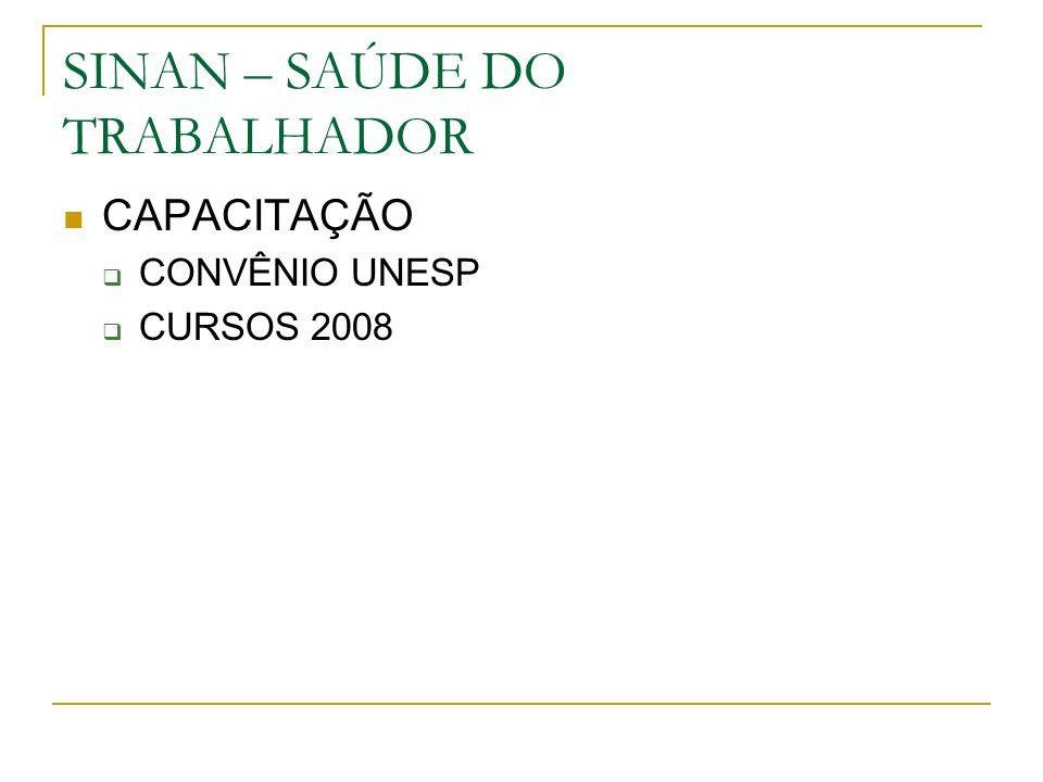 SINAN – SAÚDE DO TRABALHADOR CAPACITAÇÃO CONVÊNIO UNESP CURSOS 2008