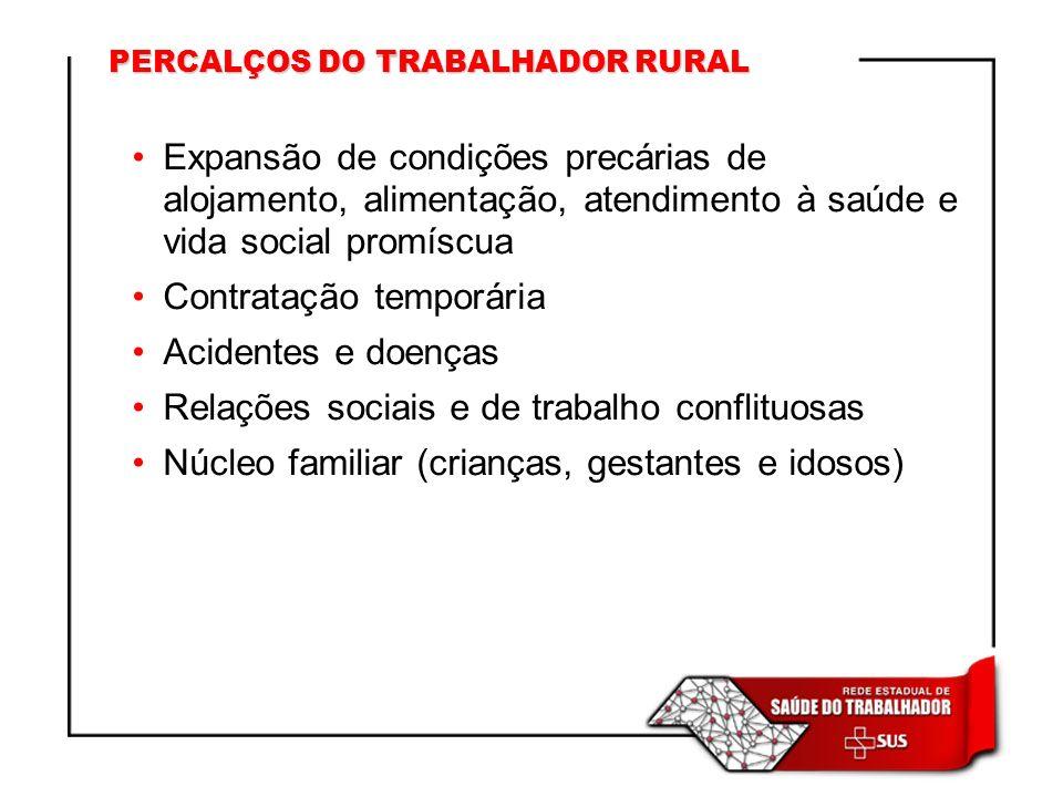 PERCALÇOS DO TRABALHADOR RURAL Expansão de condições precárias de alojamento, alimentação, atendimento à saúde e vida social promíscua Contratação tem