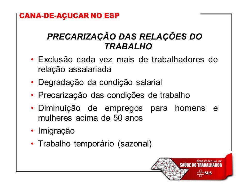 CANA-DE-AÇUCAR NO ESP PRECARIZAÇÃO DAS RELAÇÕES DO TRABALHO Exclusão cada vez mais de trabalhadores de relação assalariada Degradação da condição sala