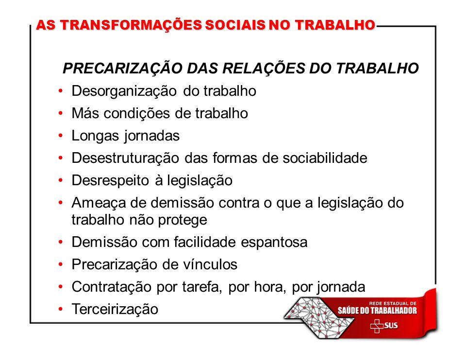 AS TRANSFORMAÇÕES SOCIAIS NO TRABALHO PRECARIZAÇÃO DAS RELAÇÕES DO TRABALHO Desorganização do trabalho Más condições de trabalho Longas jornadas Deses