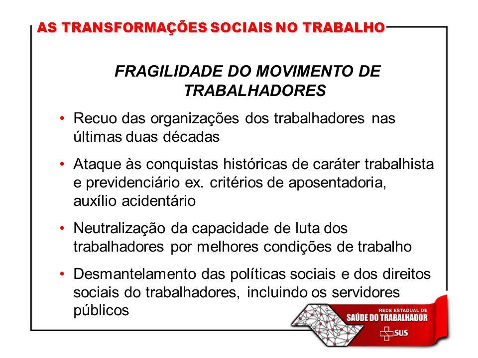 AS TRANSFORMAÇÕES SOCIAIS NO TRABALHO FRAGILIDADE DO MOVIMENTO DE TRABALHADORES Recuo das organizações dos trabalhadores nas últimas duas décadas Ataq