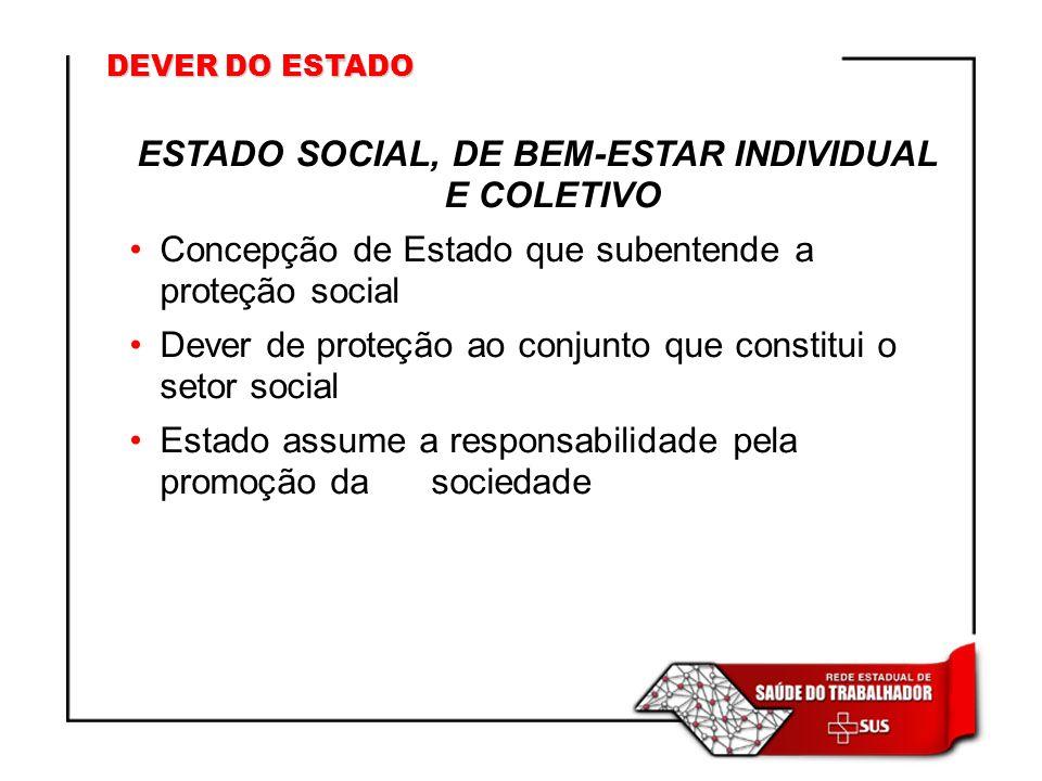 DEVER DO ESTADO ESTADO SOCIAL, DE BEM-ESTAR INDIVIDUAL E COLETIVO Concepção de Estado que subentende a proteção social Dever de proteção ao conjunto q