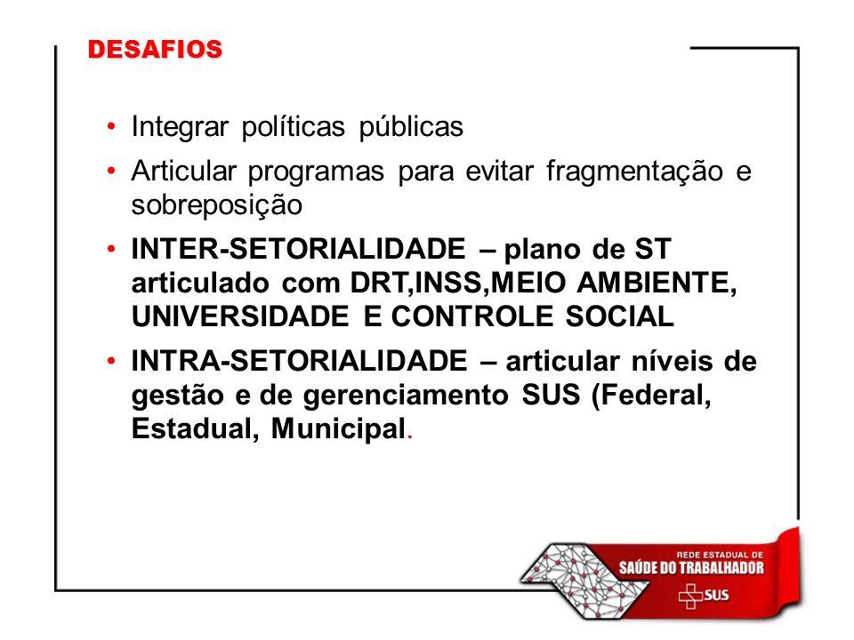 Integrar políticas públicas Articular programas para evitar fragmentação e sobreposição INTER-SETORIALIDADE – plano de ST articulado com DRT,INSS,MEIO