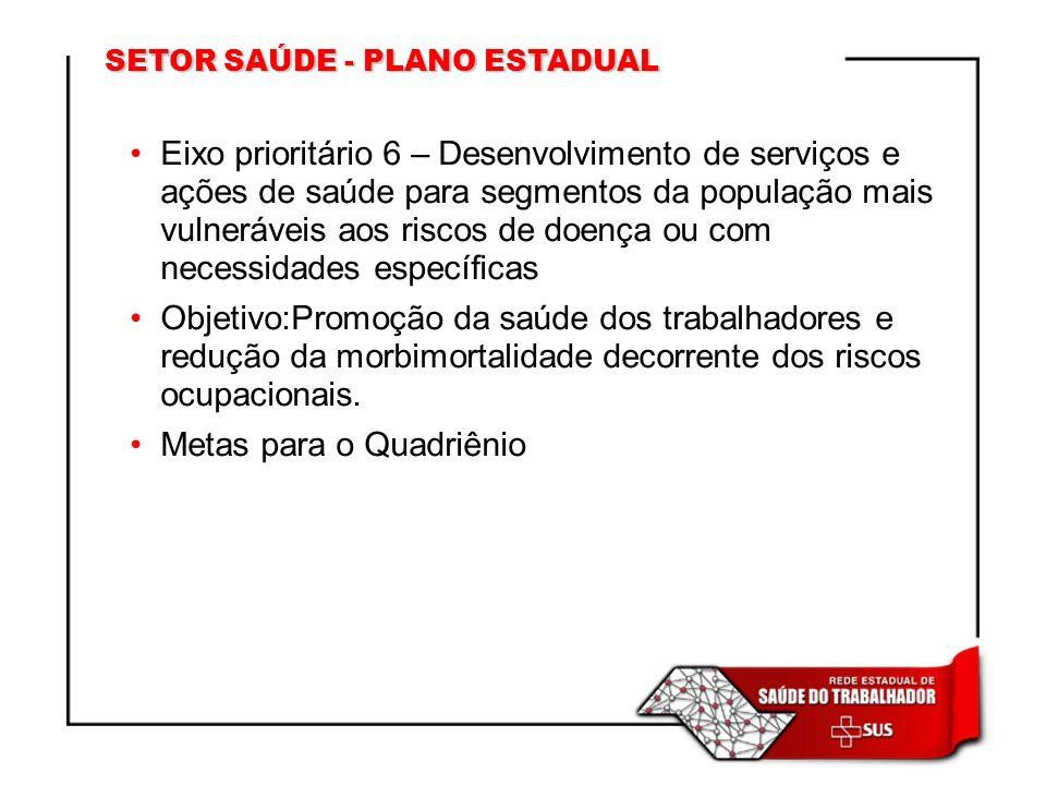 Eixo prioritário 6 – Desenvolvimento de serviços e ações de saúde para segmentos da população mais vulneráveis aos riscos de doença ou com necessidade