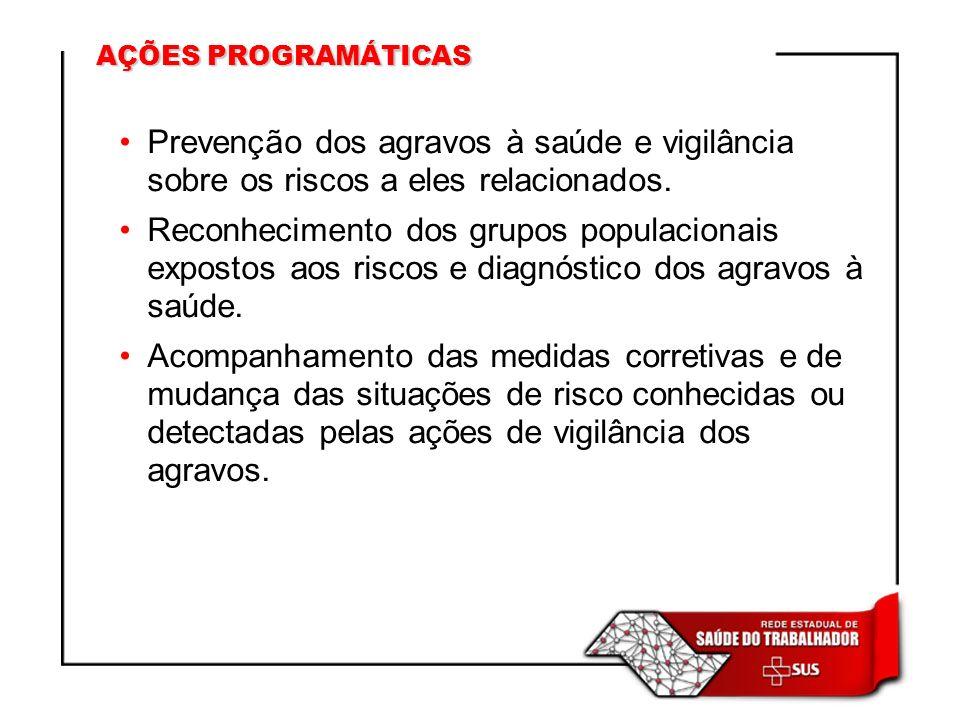 Prevenção dos agravos à saúde e vigilância sobre os riscos a eles relacionados. Reconhecimento dos grupos populacionais expostos aos riscos e diagnóst