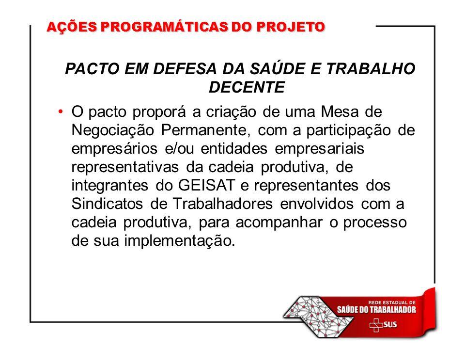 PACTO EM DEFESA DA SAÚDE E TRABALHO DECENTE O pacto proporá a criação de uma Mesa de Negociação Permanente, com a participação de empresários e/ou ent