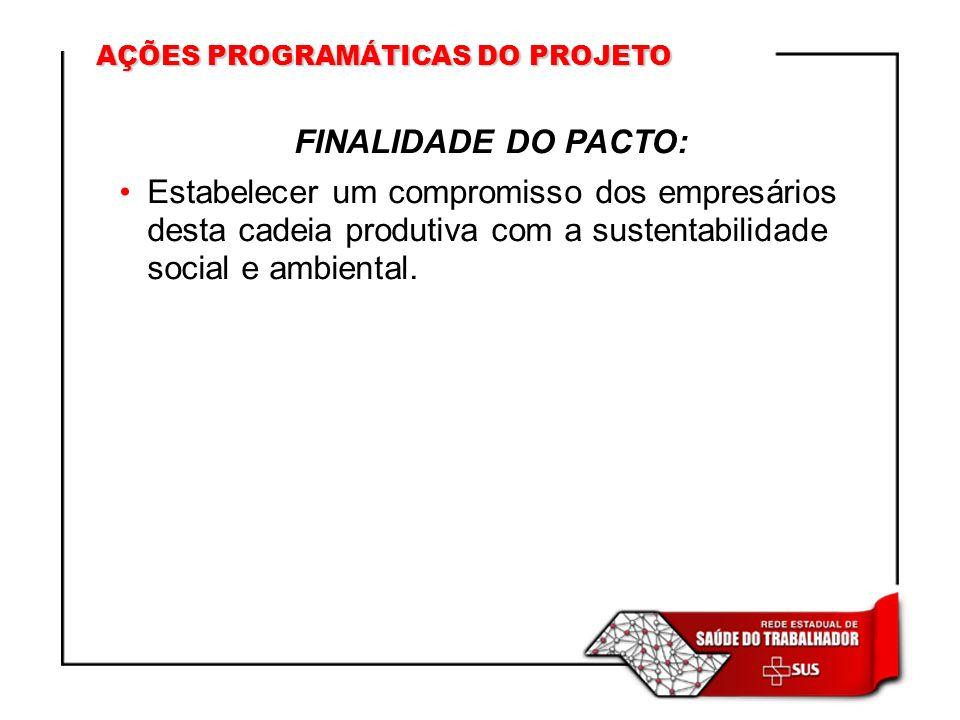FINALIDADE DO PACTO: Estabelecer um compromisso dos empresários desta cadeia produtiva com a sustentabilidade social e ambiental. AÇÕES PROGRAMÁTICAS