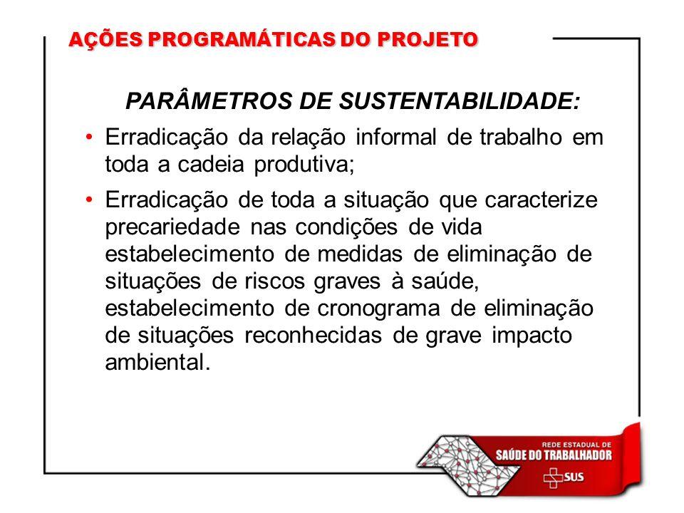 PARÂMETROS DE SUSTENTABILIDADE: Erradicação da relação informal de trabalho em toda a cadeia produtiva; Erradicação de toda a situação que caracterize
