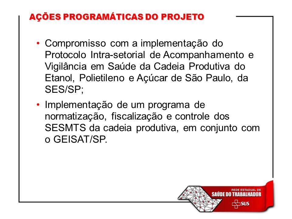 Compromisso com a implementação do Protocolo Intra-setorial de Acompanhamento e Vigilância em Saúde da Cadeia Produtiva do Etanol, Polietileno e Açúca