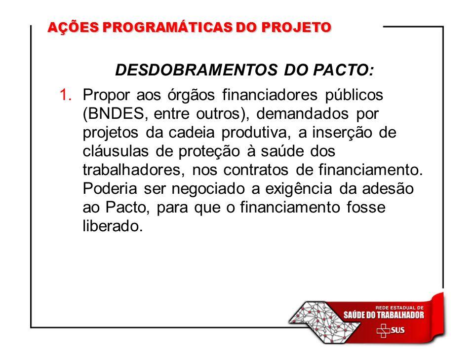 DESDOBRAMENTOS DO PACTO: 1.Propor aos órgãos financiadores públicos (BNDES, entre outros), demandados por projetos da cadeia produtiva, a inserção de