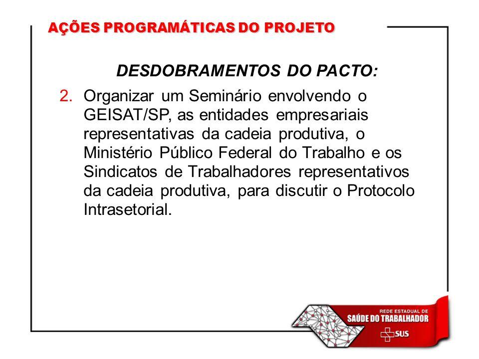 DESDOBRAMENTOS DO PACTO: 2.Organizar um Seminário envolvendo o GEISAT/SP, as entidades empresariais representativas da cadeia produtiva, o Ministério