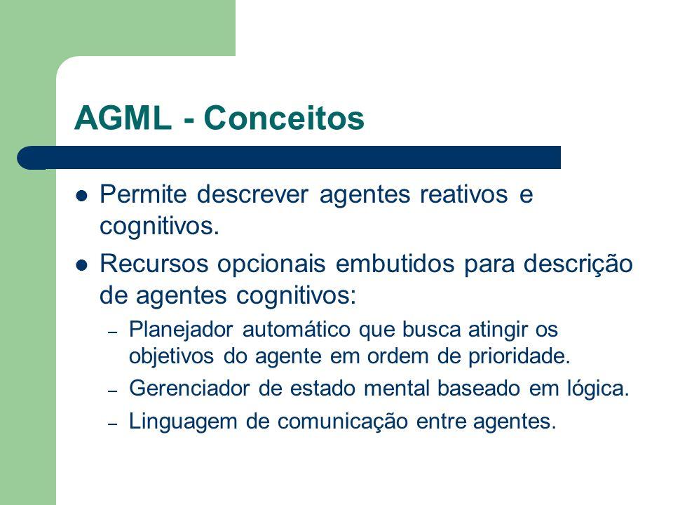 AGML - Conceitos Permite descrever agentes reativos e cognitivos.