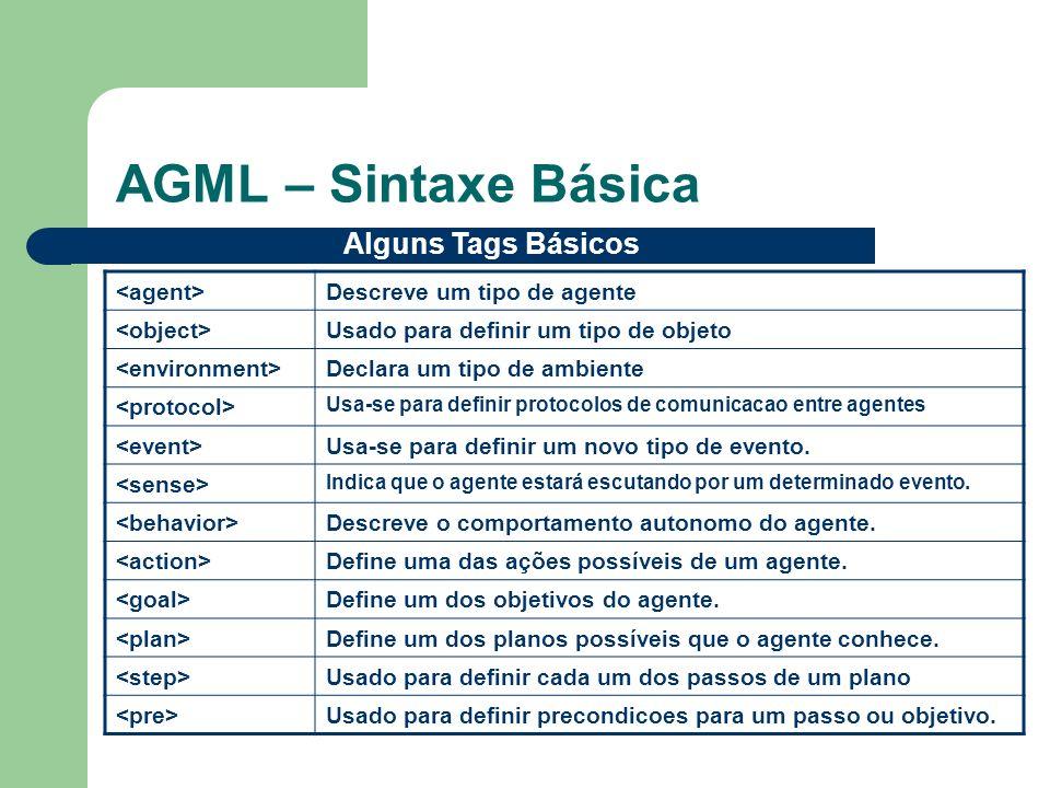 AGML – Sintaxe Básica Descreve um tipo de agente Usado para definir um tipo de objeto Declara um tipo de ambiente Usa-se para definir protocolos de comunicacao entre agentes Usa-se para definir um novo tipo de evento.
