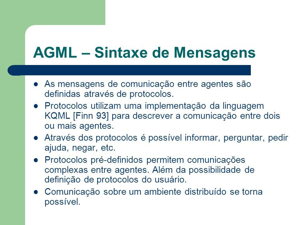 AGML – Sintaxe de Mensagens As mensagens de comunicação entre agentes são definidas através de protocolos.