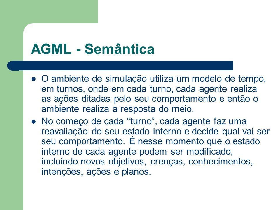 AGML - Semântica O ambiente de simulação utiliza um modelo de tempo, em turnos, onde em cada turno, cada agente realiza as ações ditadas pelo seu comportamento e então o ambiente realiza a resposta do meio.