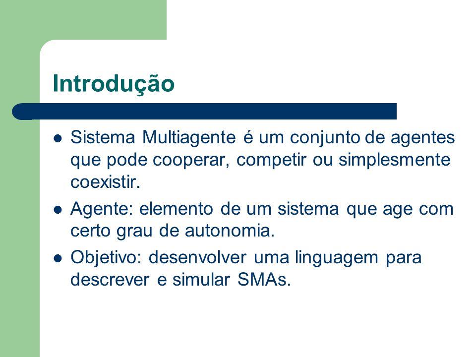 Introdução Sistema Multiagente é um conjunto de agentes que pode cooperar, competir ou simplesmente coexistir.