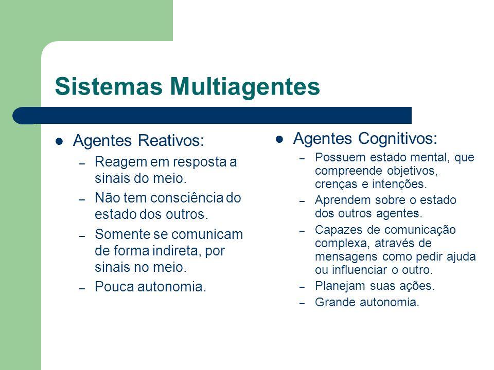 Sistemas Multiagentes Agentes Reativos: – Reagem em resposta a sinais do meio.