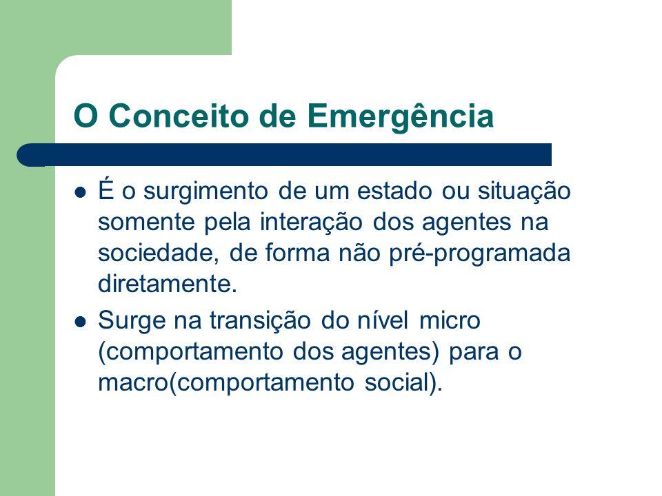 O Conceito de Emergência É o surgimento de um estado ou situação somente pela interação dos agentes na sociedade, de forma não pré-programada diretamente.