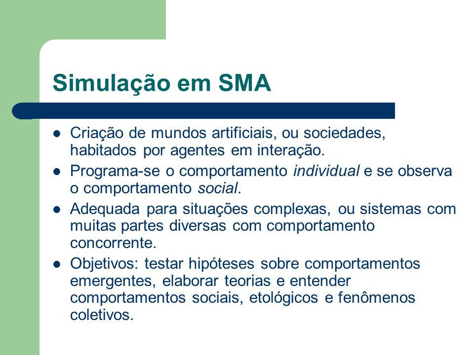 Simulação em SMA Criação de mundos artificiais, ou sociedades, habitados por agentes em interação.