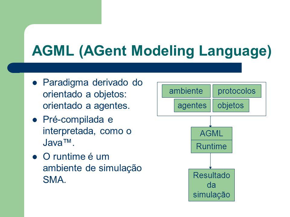 AGML (AGent Modeling Language) Paradigma derivado do orientado a objetos: orientado a agentes.