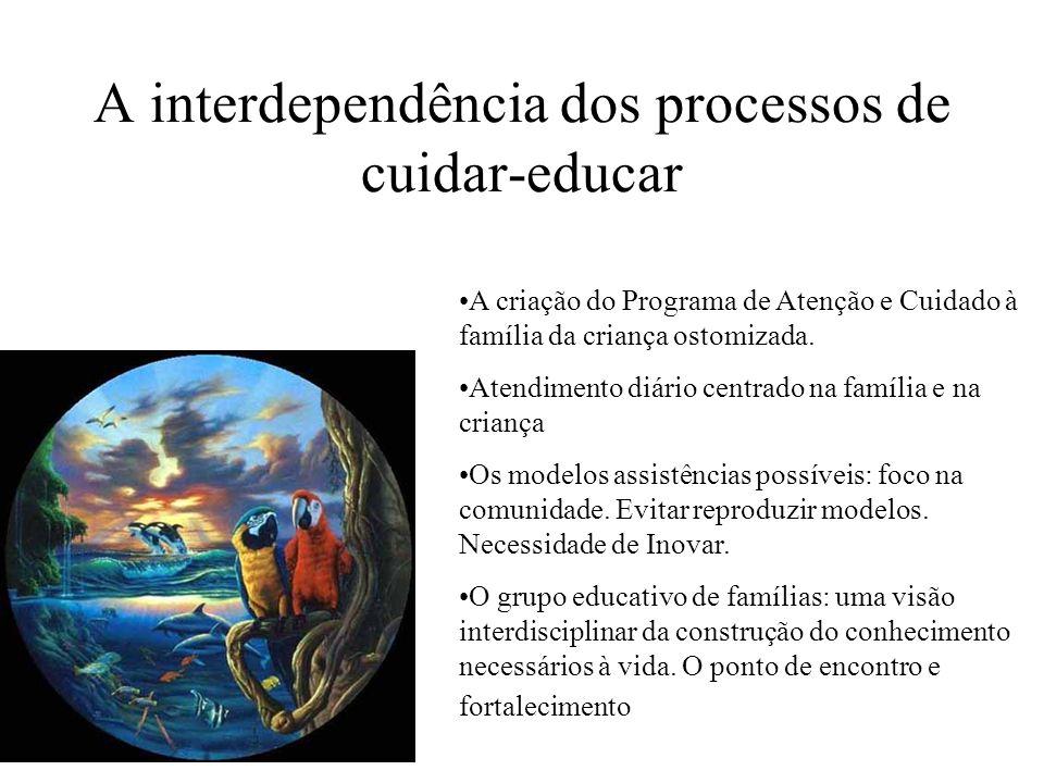 A interdependência dos processos de cuidar-educar A criação do Programa de Atenção e Cuidado à família da criança ostomizada. Atendimento diário centr