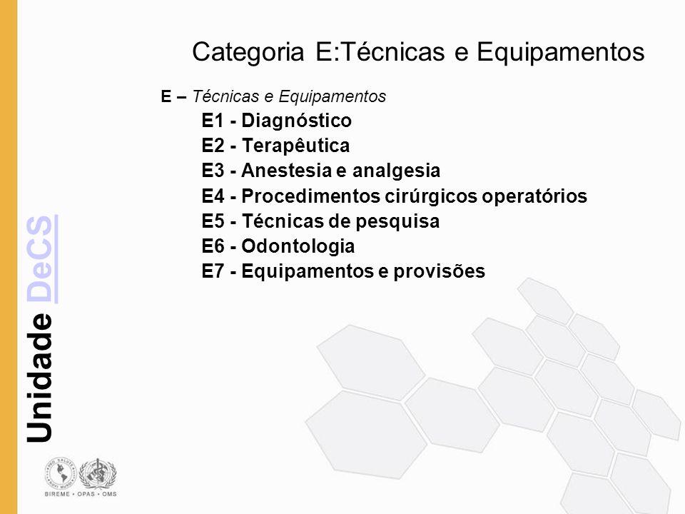 Unidade DeCSDeCS Categoria E:Técnicas e Equipamentos E – Técnicas e Equipamentos E1 - Diagnóstico E2 - Terapêutica E3 - Anestesia e analgesia E4 - Pro
