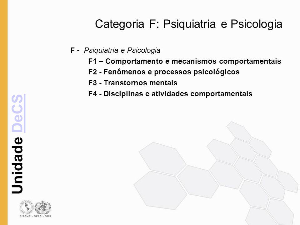 Unidade DeCSDeCS Categoria F: Psiquiatria e Psicologia F - Psiquiatria e Psicologia F1 – Comportamento e mecanismos comportamentais F2 - Fenômenos e p