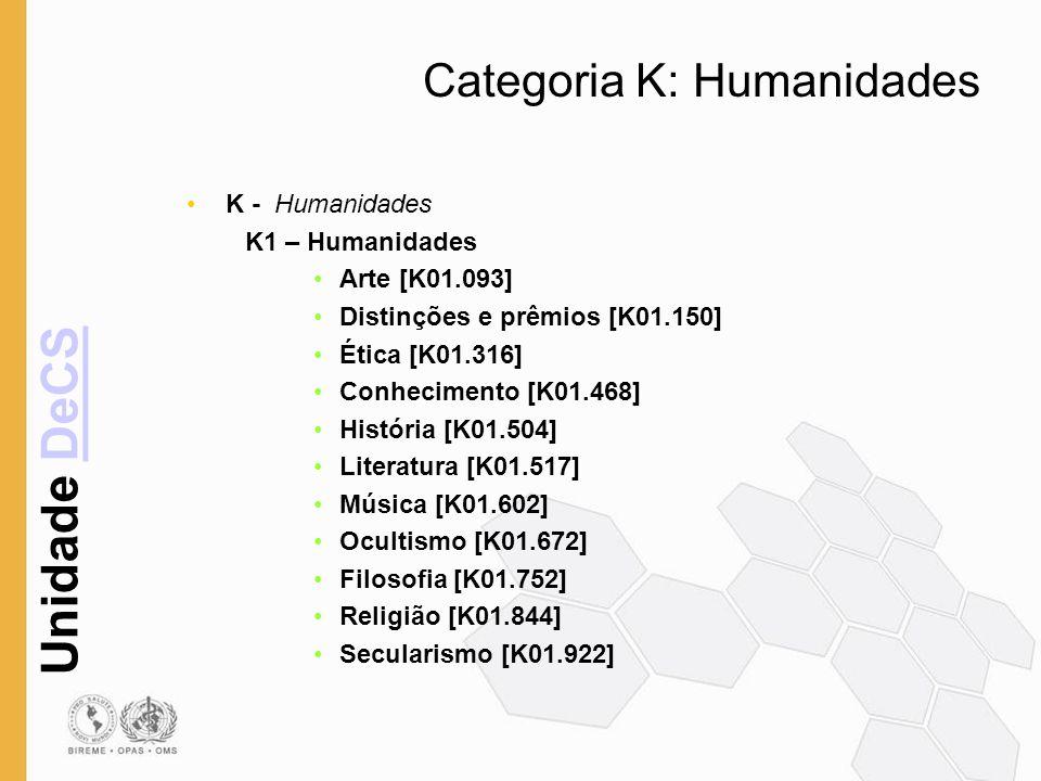 Unidade DeCSDeCS Categoria K: Humanidades K - Humanidades K1 – Humanidades Arte [K01.093] Distinções e prêmios [K01.150] Ética [K01.316] Conhecimento