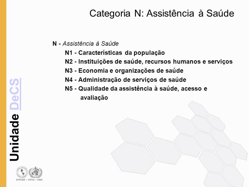 Unidade DeCSDeCS Categoria N: Assistência à Saúde N - Assistência à Saúde N1 - Características da população N2 - Instituições de saúde, recursos human