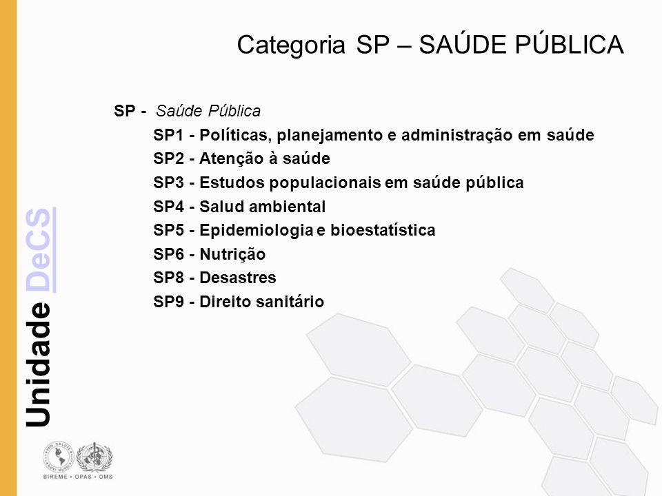 Unidade DeCSDeCS Categoria SP – SAÚDE PÚBLICA SP - Saúde Pública SP1 - Políticas, planejamento e administração em saúde SP2 - Atenção à saúde SP3 - Es