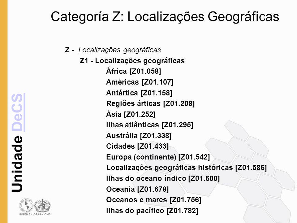 Unidade DeCSDeCS Categoría Z: Localizações Geográficas Z - Localizações geográficas Z1 - Localizações geográficas África [Z01.058] Américas [Z01.107]