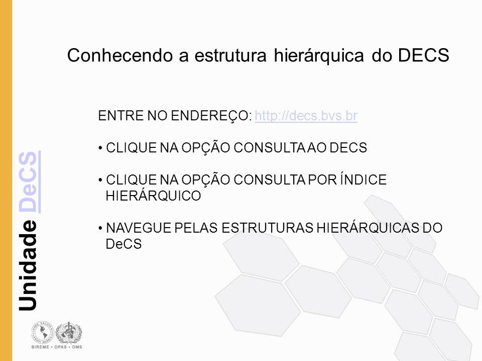 Unidade DeCSDeCS Conhecendo a estrutura hierárquica do DECS ENTRE NO ENDEREÇO: http://decs.bvs.brhttp://decs.bvs.br CLIQUE NA OPÇÃO CONSULTA AO DECS C