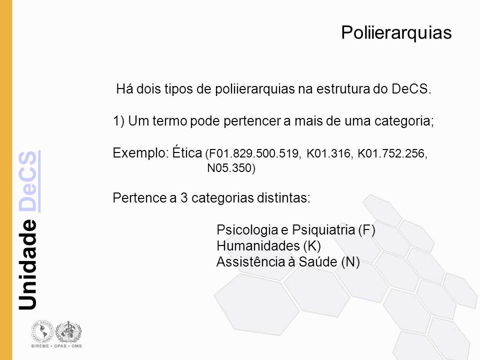 Unidade DeCSDeCS Poliierarquias Há dois tipos de poliierarquias na estrutura do DeCS. 1) Um termo pode pertencer a mais de uma categoria; Exemplo: Éti