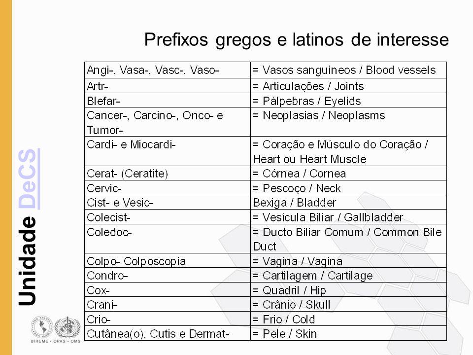 Unidade DeCSDeCS Prefixos gregos e latinos de interesse